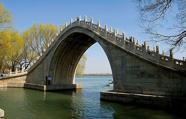 中国の歴史に触れる