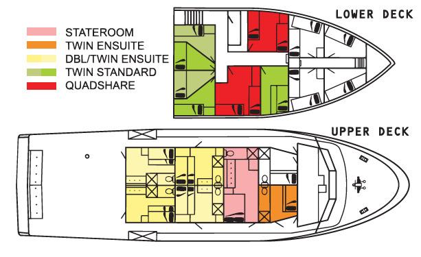 宿泊する船のレイアウト(2012年度)